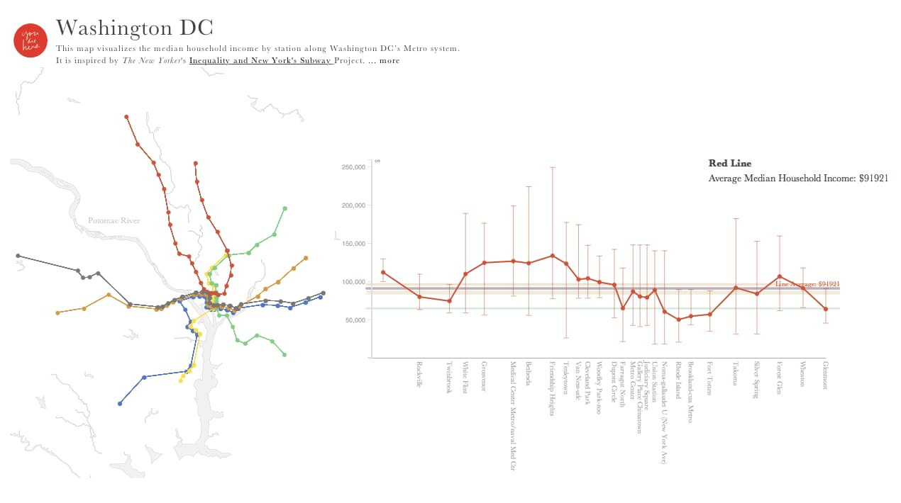 How median income varies by subway line in Washington, D.C. ... on