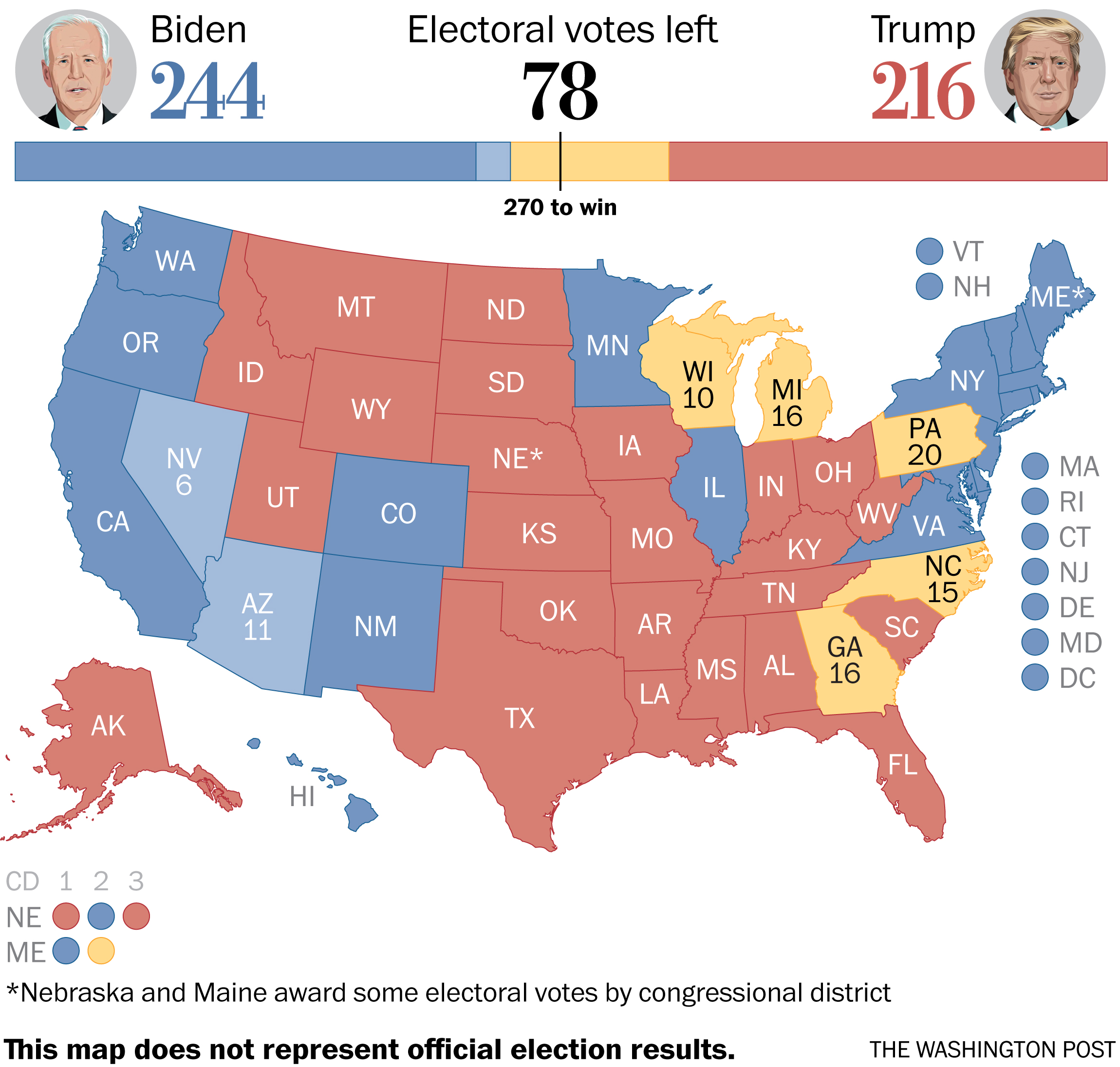Image of: Paths To Victory How Trump Or Biden Could Win The Washington Post