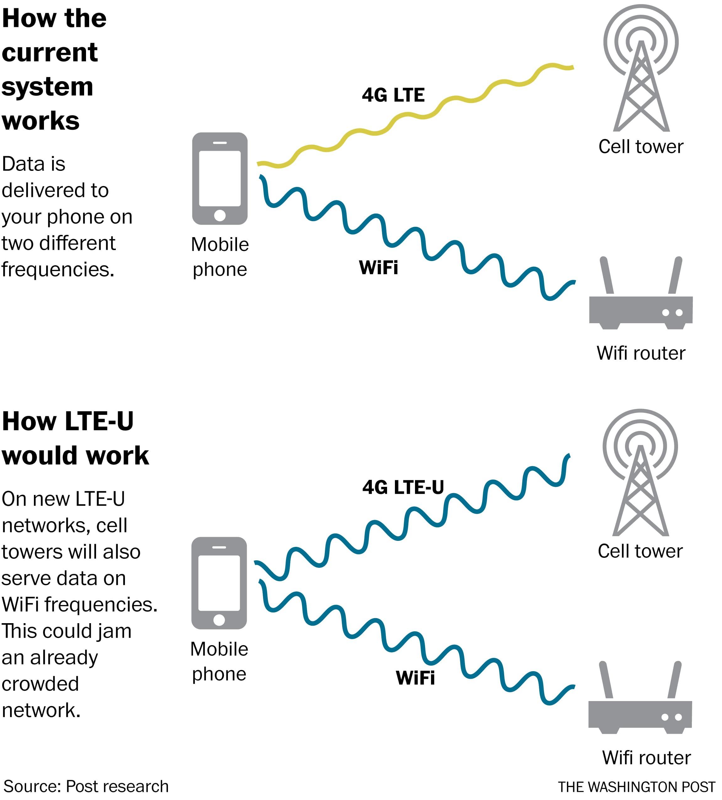 Verizon Voice And Data Wiring Diagram Free Download Wiring Diagram