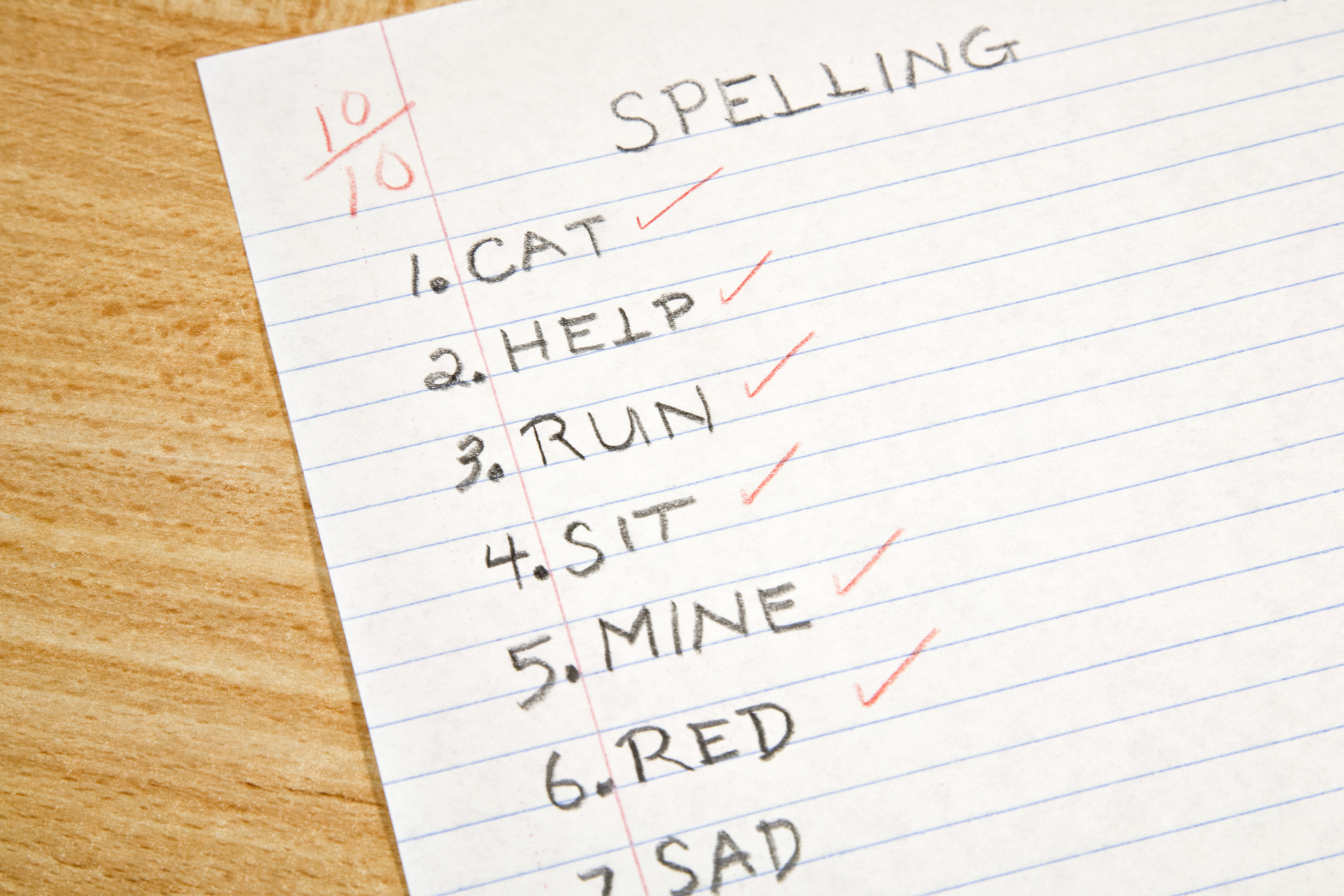 In the era of spellcheck and auto-correct, does it matter